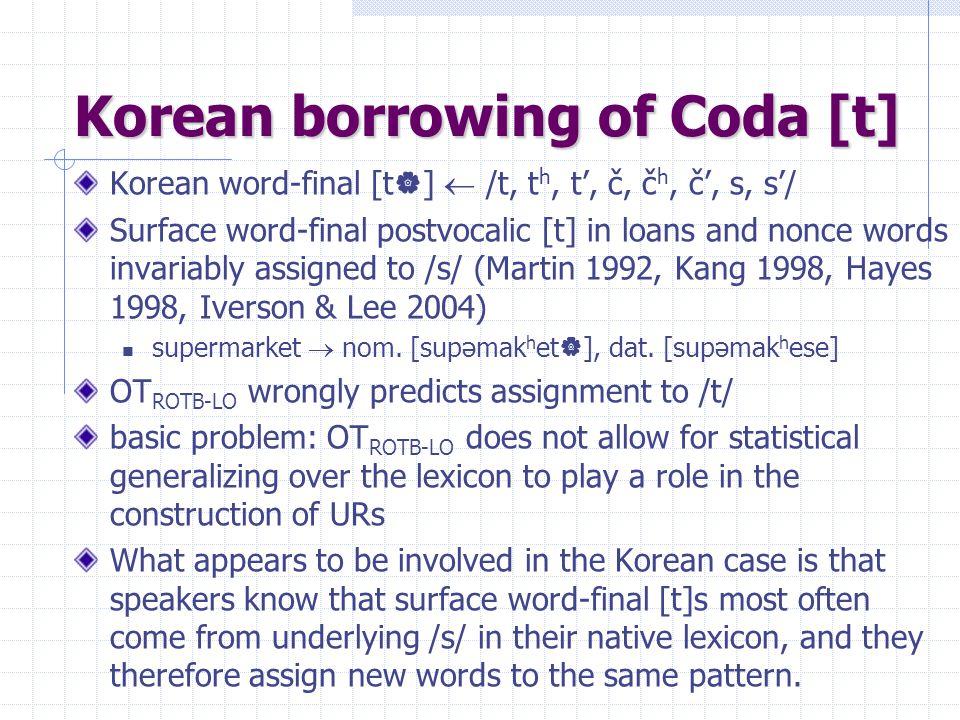 Korean borrowing of Coda [t]